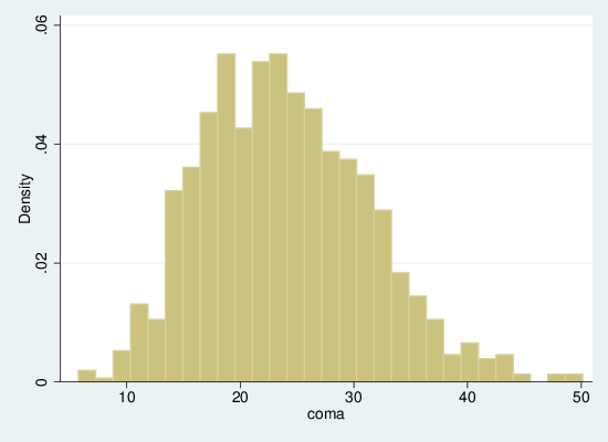LR-test stat histogram
