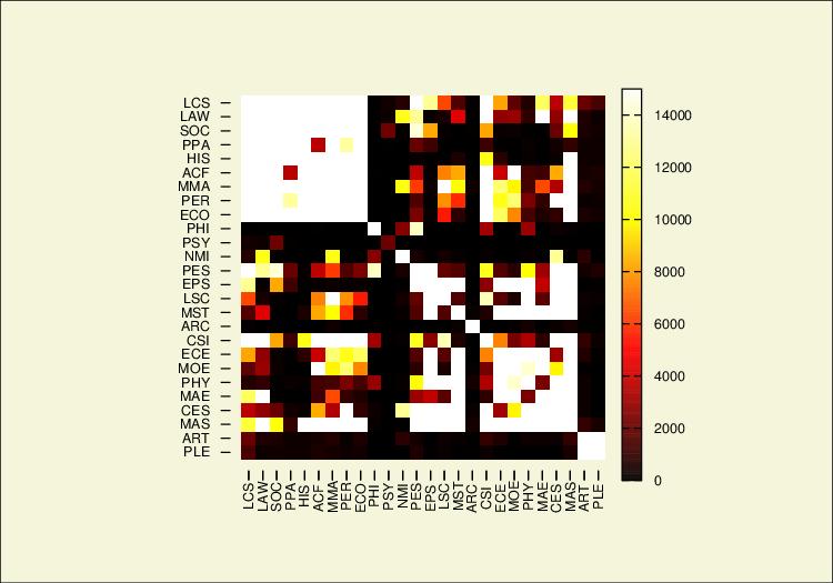 gnuplot heatmap